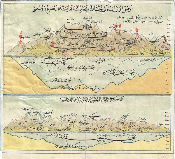 Comparative Map of World's Mountains. - Main View