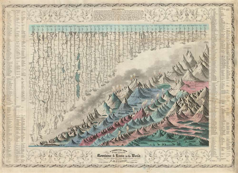 1852 Colton Pocket Map or Chart of the World's Mountains and Rivers
