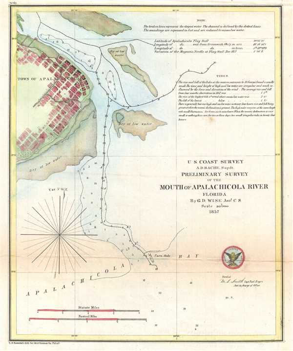 Preliminary Survey of the Mouth of Apalachicola River Florida.