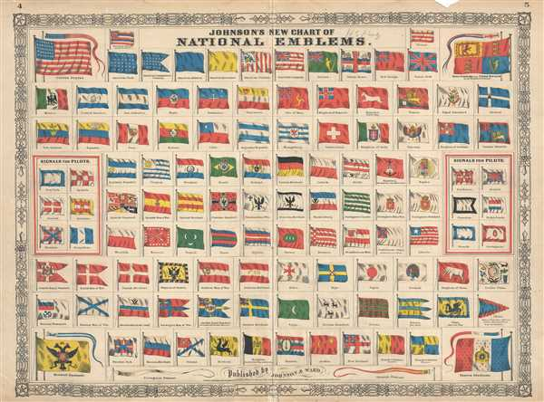 Johnson's New Chart of National Emblems.