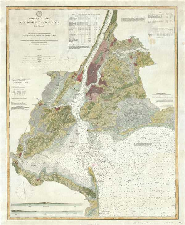 Coast Chart No. 120 New York Bay and Harbor New York.