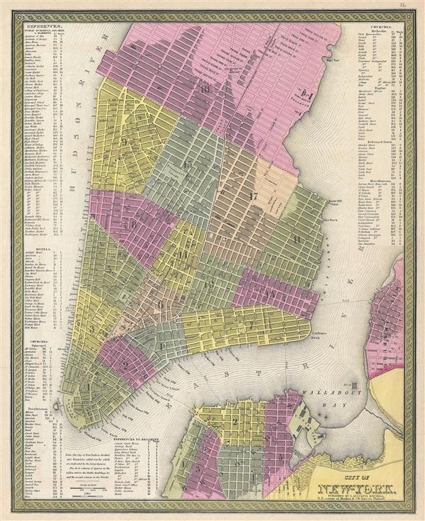 City of New York. - Main View