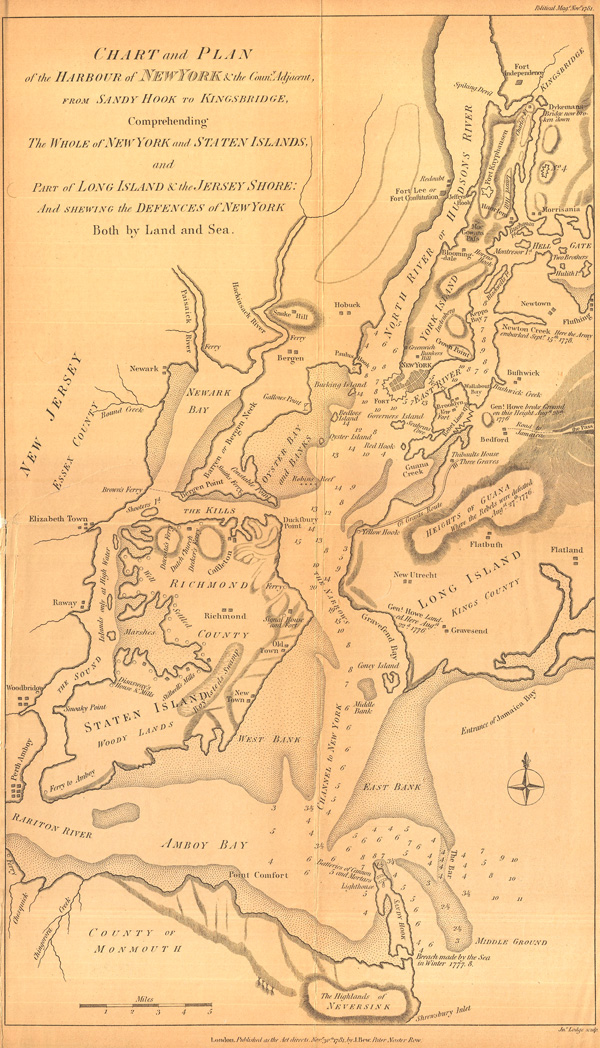 Chart of the Harbour of New York & the Counties Adjacent, from Sandy Hook to Kingsbridge, Comprehending thw Whole of New York and Staten Island and Part of Long Island & the Jersey Shore and Shewing the Defences of New York both by Land and Sea.