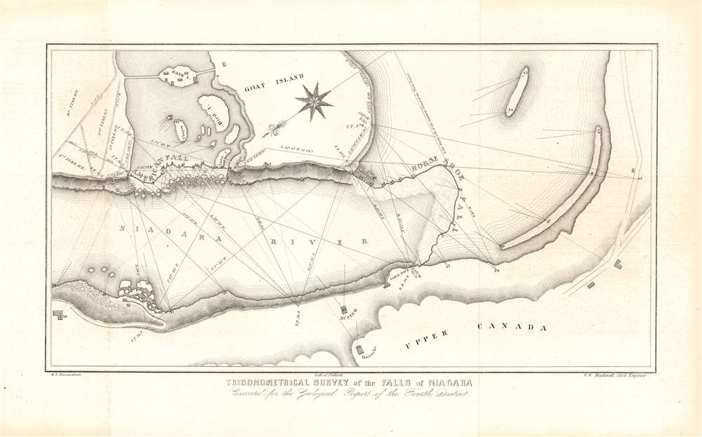 Trigonometrical Survey of the Falls of Niagara. Executed for the Geological Report of the Fourth District. - Main View