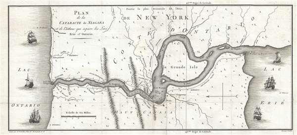Plan de la Cataracte de Niagara et le l'Isthme qui separe les Lacs Erié et Ontario.