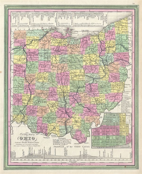 A New Map Of Ohio with its Canals Roads And Distances.