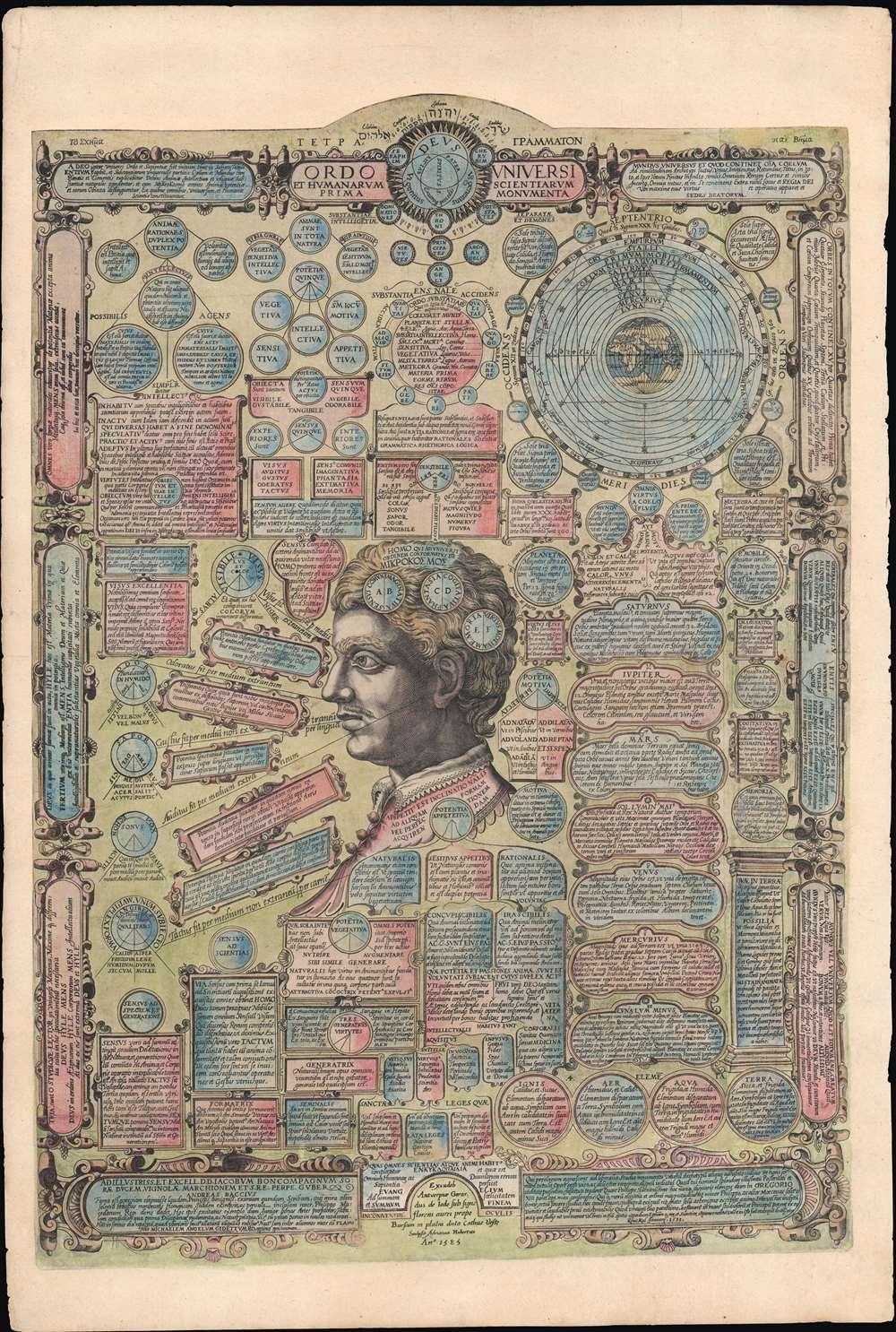 1585 De Jode Broadside of Humanist Cosmography