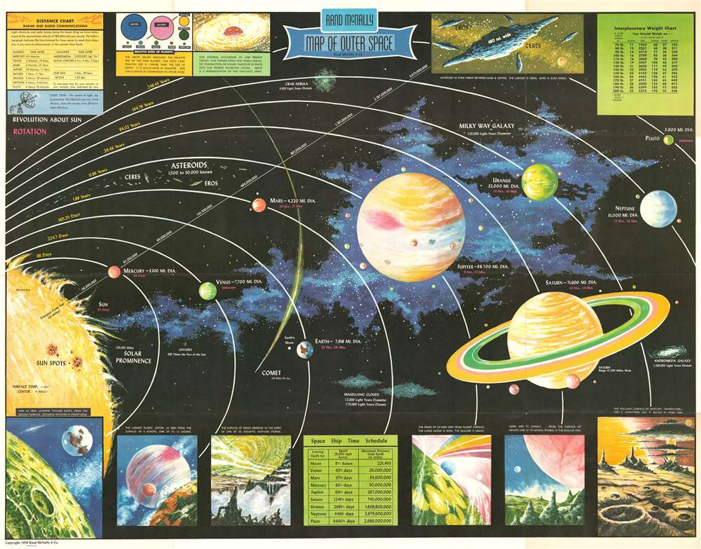 Rand McNally Map of Outer Space. - Main View
