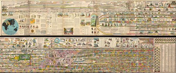 Adams' Illustrated Panorama of History. - Main View