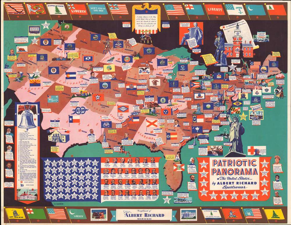 Patriotic Panorama of the United States. - Main View