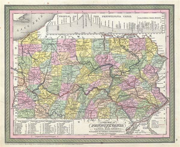 A New Map of Pennsylvania with its Canals, Rail-Roads etc.
