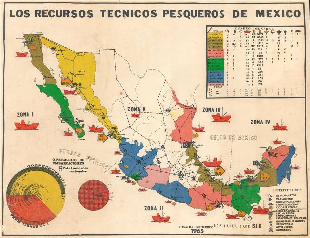 Los Recursos Tecnicos Pesqueros de Mexico. - Main View