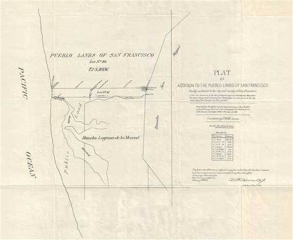 Plat of Addition to the Pueblo Lands of San Francisco finally confirmed to the city and county of San Francisco.