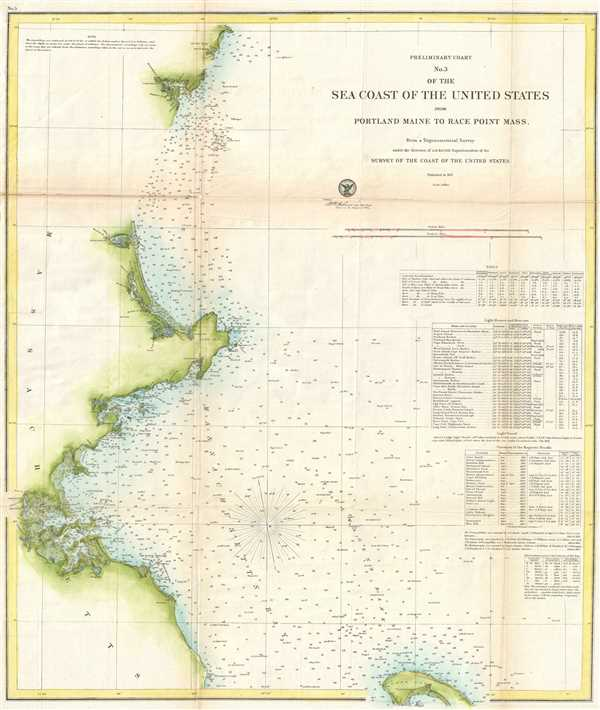 Preliminary Chart No. 3 of the Sea Coast of the United States from Portland Maine to Race Point Massachusetts.