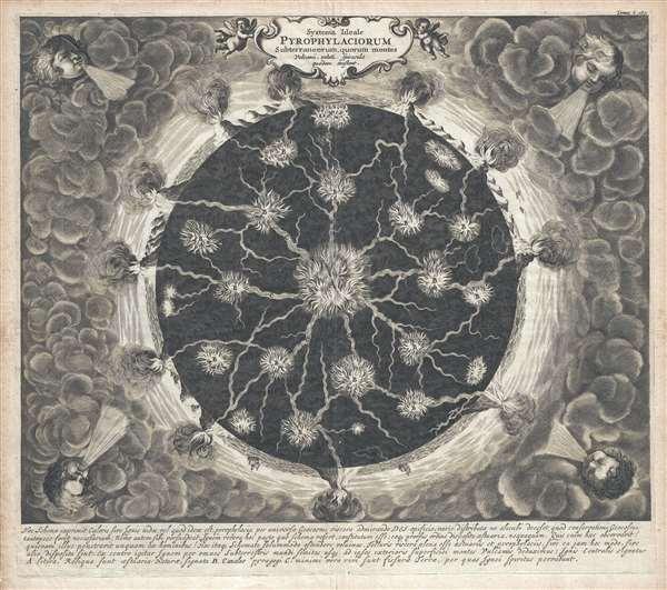 Systema Ideale Pyrophylaciorum Suberraneorum, quorum montes Vulcanii, veluti spiracula quaedam existant.