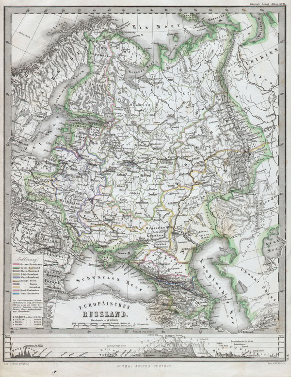 Europaisches Russland. - Main View