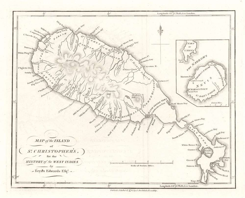 Map of the Island of St. Christopher's. - Main View