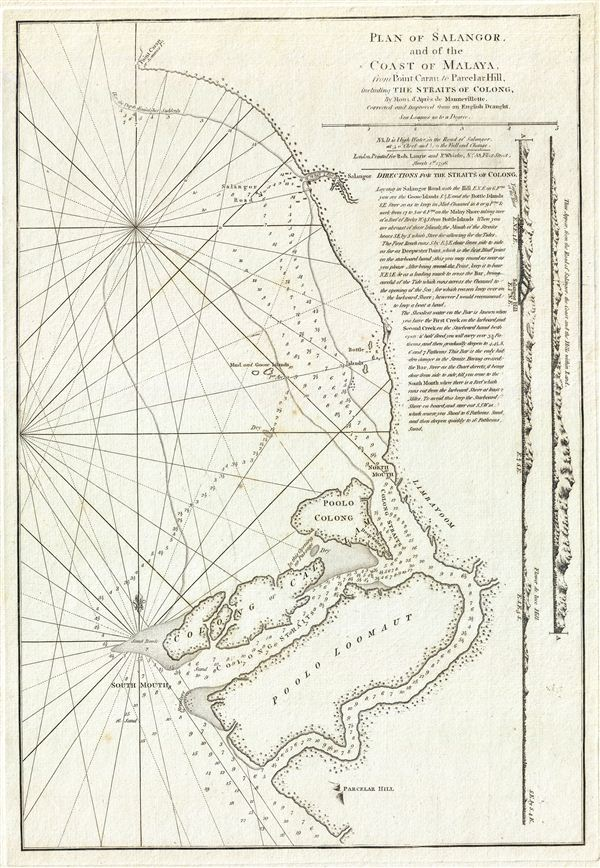 Plan of Salangor, and of the Coast of Malaya, from Point Caran to Paracelar Hill, including the Straits of Colong.