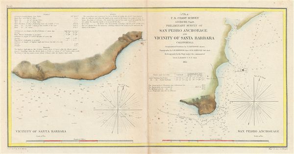 (J No. 4)  Preliminary Survey of San Pedro Anchorage and Vicinity of Santa Barbara California. - Main View