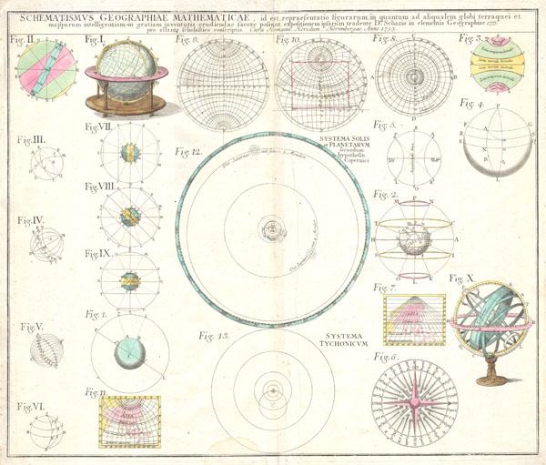 Schematismus Geographiae Mathematicae ... Cura Homann Heredum Norimbergae Anno 1753.