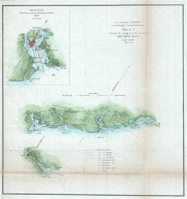 Sketch E Showing the progress of the Survey in Section No. V.