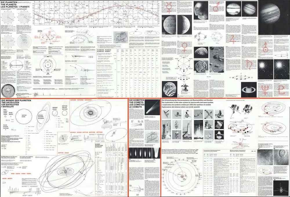 Das Sonnensystem : Planeten und Monde - The Solar System : Planets and Satellites - Le Système Solaire : Planètes et Satellites - Il Sistema Solare : Pianeti e Satelliti. - Alternate View 2