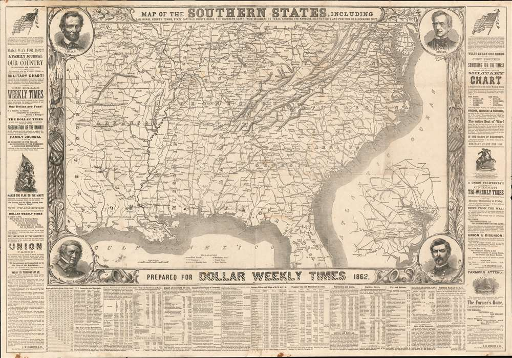 Map of the Southern States, Including Rail Roads, County Towns, State Capitals, County Roads, the Southern Coast from Delaware to Texas Showing the Harbors, Inlets, Forts and Position of Blockading Ships. - Main View