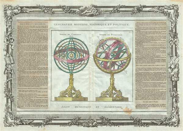 Sphere de Copernic. Sphere de Ptolemee. - Main View