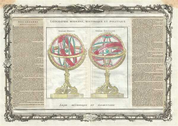 Sphere Droite. Sphere Parallele.
