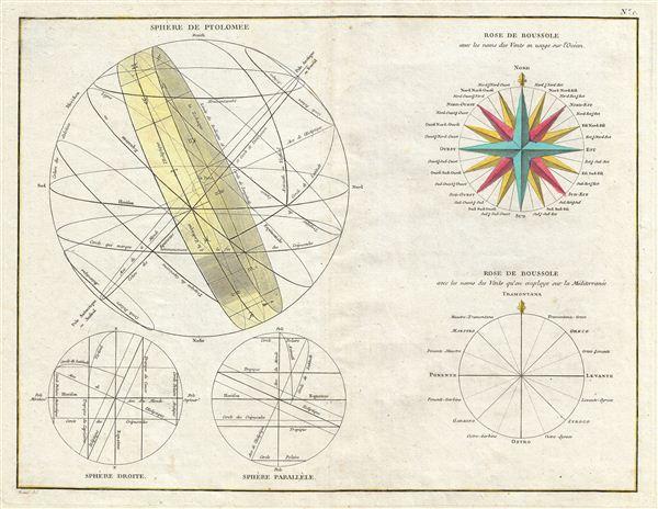 Sphere de Ptolomee.