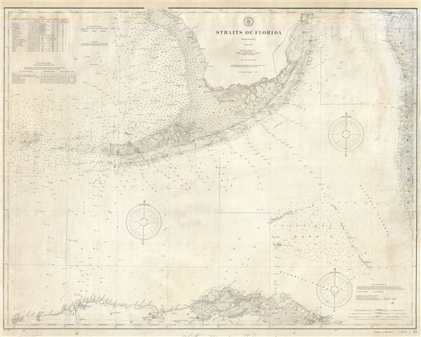 Straits of Florida. - Main View