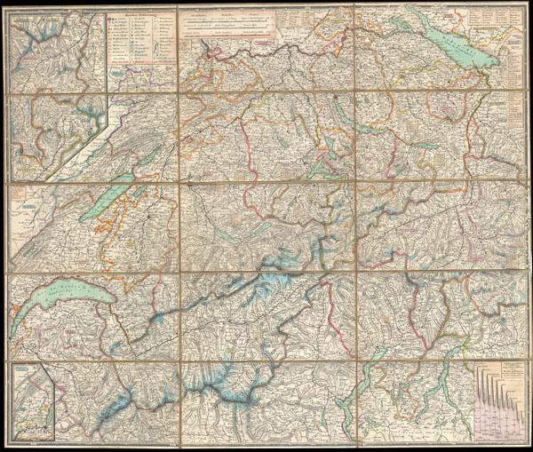Schweizerische Karten und Plane, Panorama und Ansichten