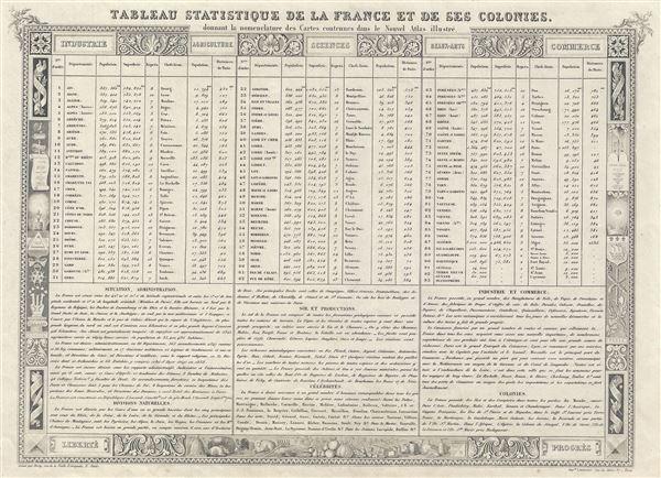 Tableau Statistique De La France Et De Ses Colonies. Donnant la nomenclature des Cartes contenues dans le Nouvel Atlas illustre.