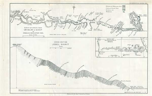 Survey of a Route From Um Selim to Sikait.