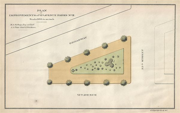 Plan of Improvements of Vith Avenue Parks, No.II.