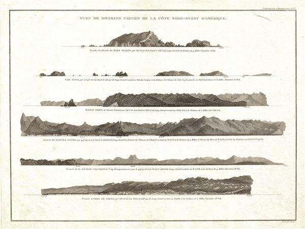 Vues de Diverses Parties de la Cote Nord-Ouest d'Amerique.
