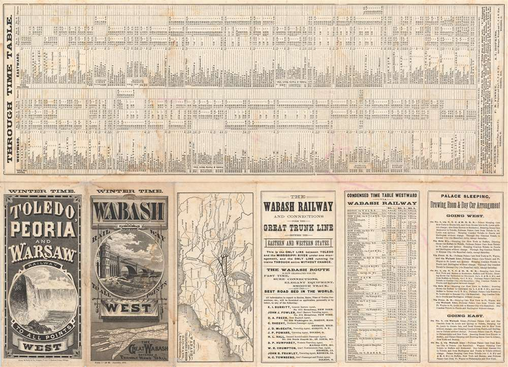 Correct Map of the Wabash and Toledo, Peoria, and Warsaw Railways. - Alternate View 1