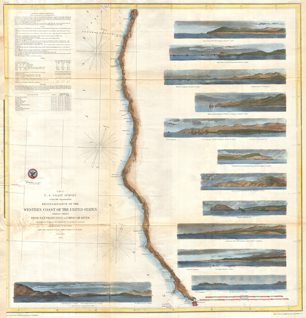 (J No. 2) Reconnaissance of the Western Coast of the United States Middle Sheet From San Francisco to Umpquah River.