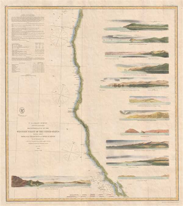 Reconnaissance of the Western Coast of the United States (Middle Sheet) From San Francisco to Umpquah River.
