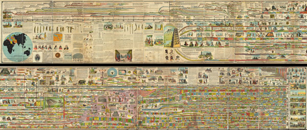 Adams' Illustrated Panorama of History.