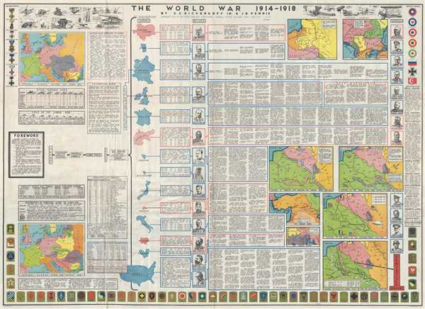 1928 Dickerhoff and Ferris Infographic Chart of World War I