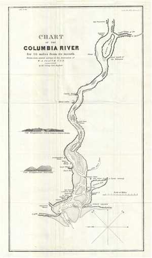 1838 Slacum Map of the Coumbia River, Washington