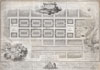 1768 James Craig Map of  New Town, Edinburgh, Scotland (First Plan of New Town) , Plan of the New Streets and Squares intended for the city of Edinburgh.